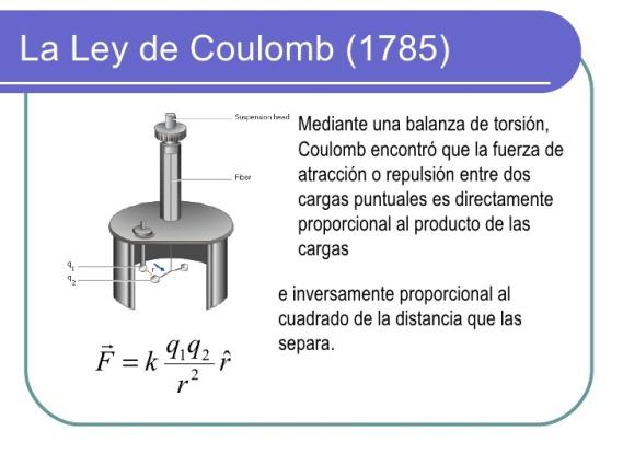 electrosttica-19-728